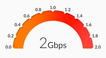 airfiber24hd-features-throughput-2-0gbps