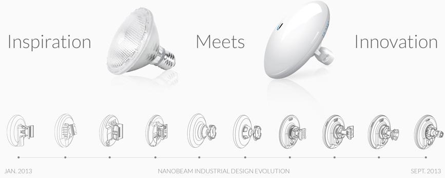 nanobeam-ac-features-evolution.jpg