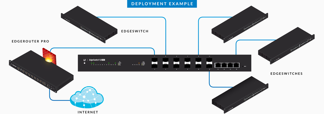 es-8-150w-ports.jpg
