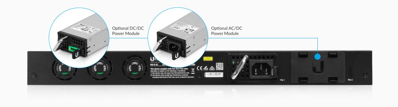 usg-pro4-fiber-connectivity.jpg
