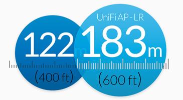unifiap-feature-range.jpg