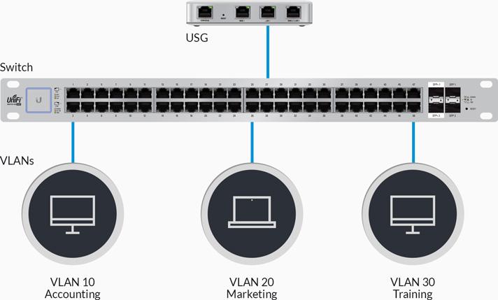 unifi-ap-ac-lite-features-dual-band-comp