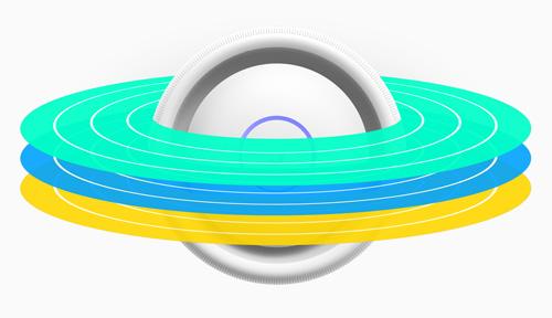 unifi-ap-ac-edu-features-3x3-mimo.jpg