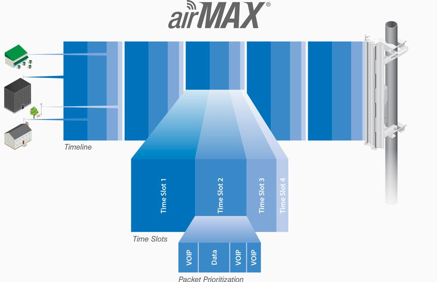 ufiber-loco-features-integration.jpg