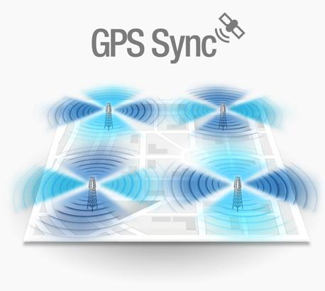 GPS-Sync-feature.jpg