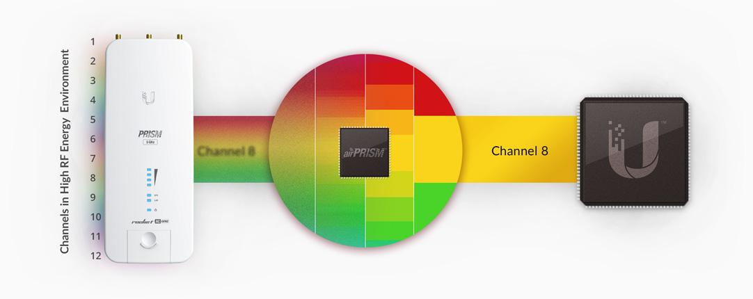 af5x-features-engineered-marketing.jpg
