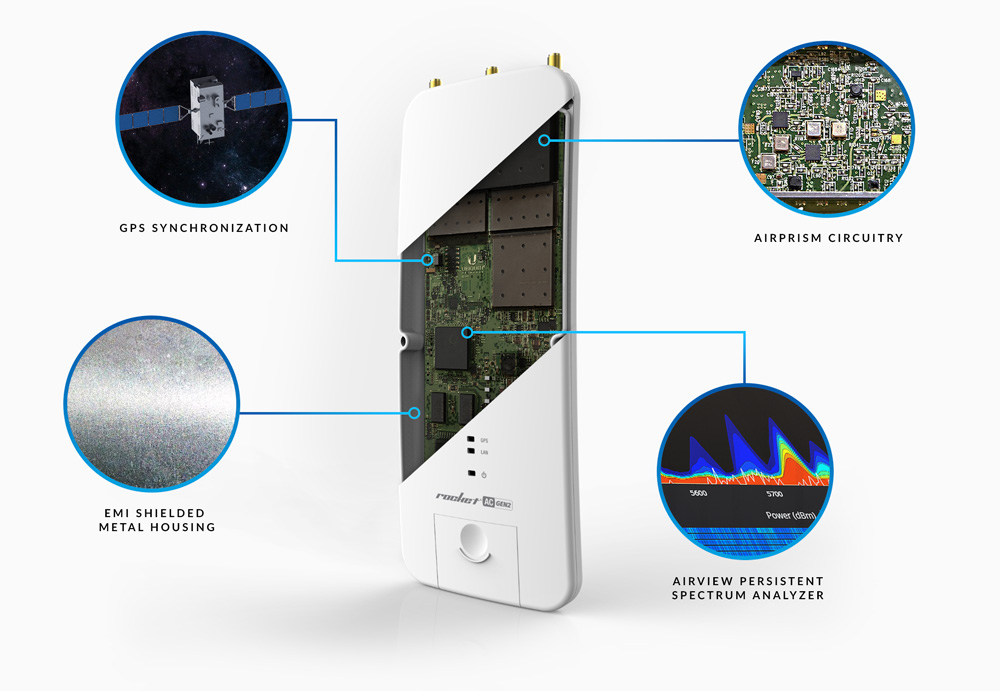 rocket5-ac-prism-features-highperformanc